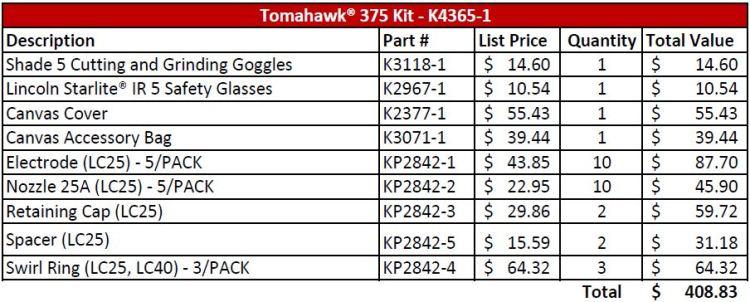 tomahawk-375-air-plasma-kit750.jpg