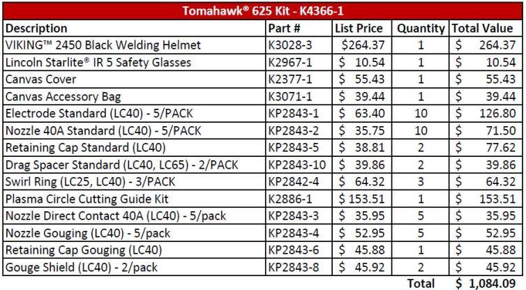 tomahawk-625-air-plasma-kit750.jpg