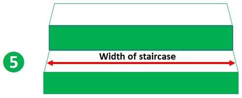 image-management-llc-stairlift-measurement-5-optimized.jpg
